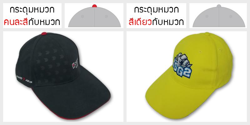 ส่วนกระดุมหมวก
