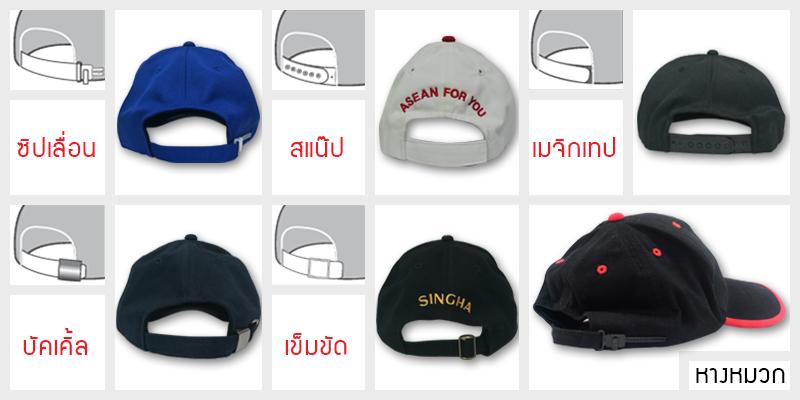 ส่วนหางหมวก