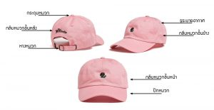 ส่วนประกอบหมวก